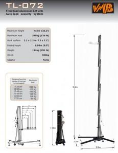 TL072 Daten