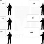 Displaygrößenvergleich - finden Sie die richtige Größe für Ihren Präsentations- Monitor